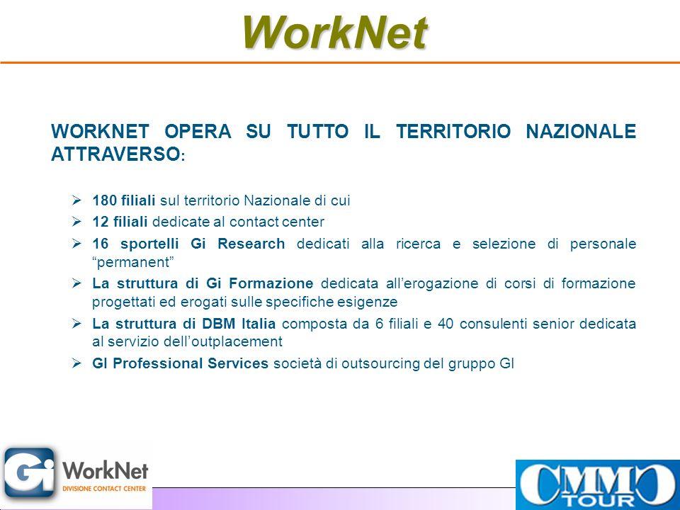 WorkNet LA DIVISIONE CONTACT CENTER SI PROPONE DI: Essere il partner di riferimento, nei servizi dedicati alla gestione delle risorse umane, per call center, servizi di help desk e di assistenza telefonica.