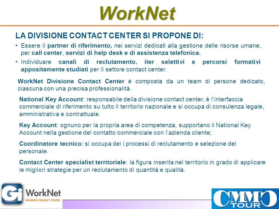 WorkNet LA DIVISIONE CONTACT CENTER SI PROPONE DI: Essere il partner di riferimento, nei servizi dedicati alla gestione delle risorse umane, per call