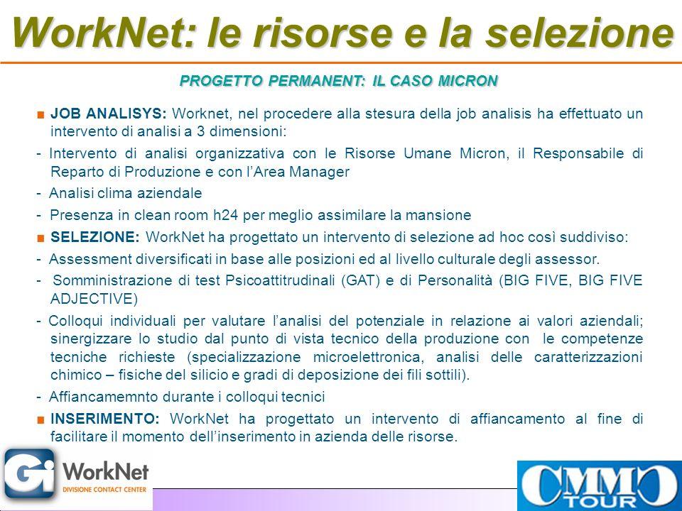 WorkNet: le risorse e la selezione JOB ANALISYS: Worknet, nel procedere alla stesura della job analisis ha effettuato un intervento di analisi a 3 dim