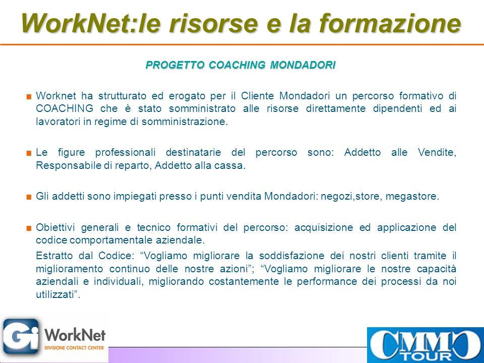 WorkNet:le risorse e la formazione Worknet ha strutturato ed erogato per il Cliente Mondadori un percorso formativo di COACHING che è stato somministr