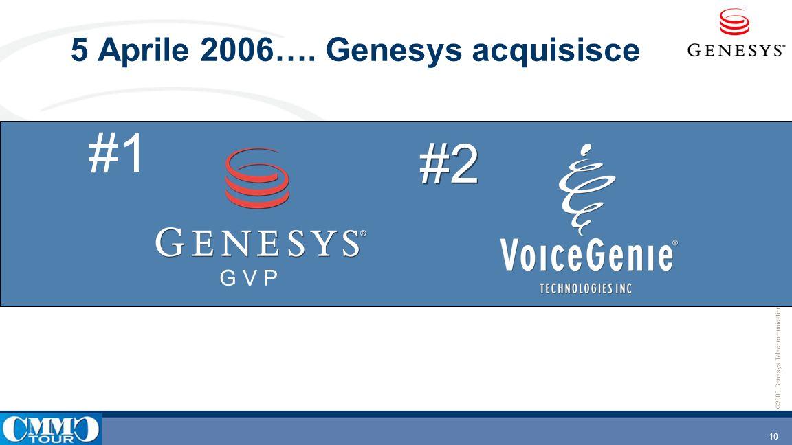 11 ©2003 Genesys Telecommunications Laboratories, Inc.