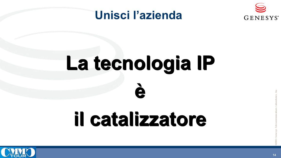 15 ©2003 Genesys Telecommunications Laboratories, Inc. Leader dellinnovazione