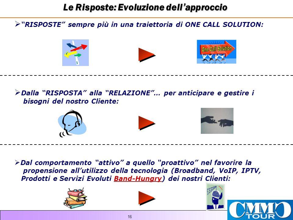 RISPOSTE sempre più in una traiettoria di ONE CALL SOLUTION: Dalla RISPOSTA alla RELAZIONE… per anticipare e gestire i bisogni del nostro Cliente: Dal comportamento attivo a quello proattivo nel favorire la propensione allutilizzo della tecnologia (Broadband, VoIP, IPTV, Prodotti e Servizi Evoluti Band-Hungry) dei nostri Clienti: Le Risposte: Evoluzione dell approccio 16