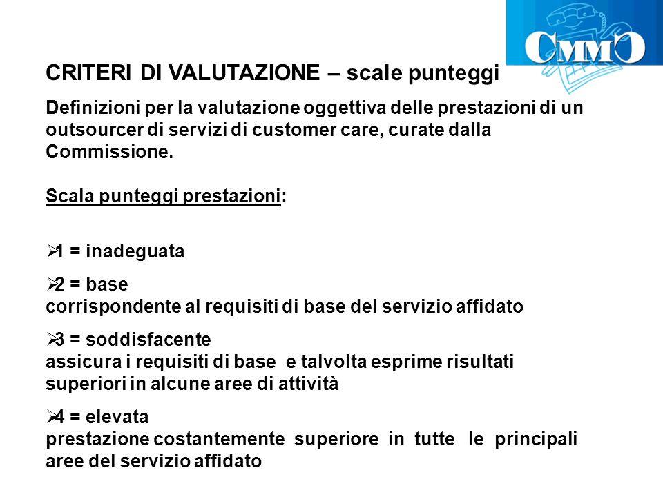 CRITERI DI VALUTAZIONE – scale punteggi Definizioni per la valutazione oggettiva delle prestazioni di un outsourcer di servizi di customer care, curate dalla Commissione.