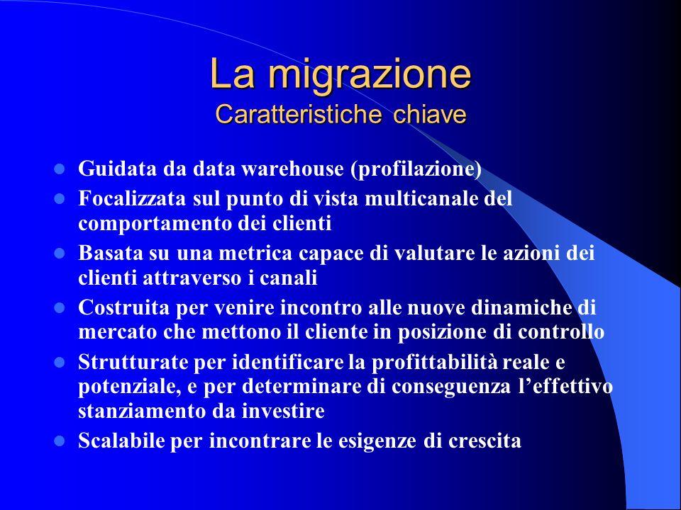 La migrazione Caratteristiche chiave Guidata da data warehouse (profilazione) Focalizzata sul punto di vista multicanale del comportamento dei clienti