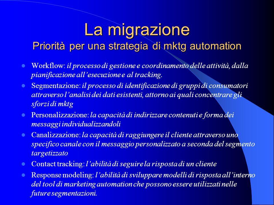 La migrazione Priorità per una strategia di mktg automation Workflow: il processo di gestione e coordinamento delle attività, dalla pianificazione all