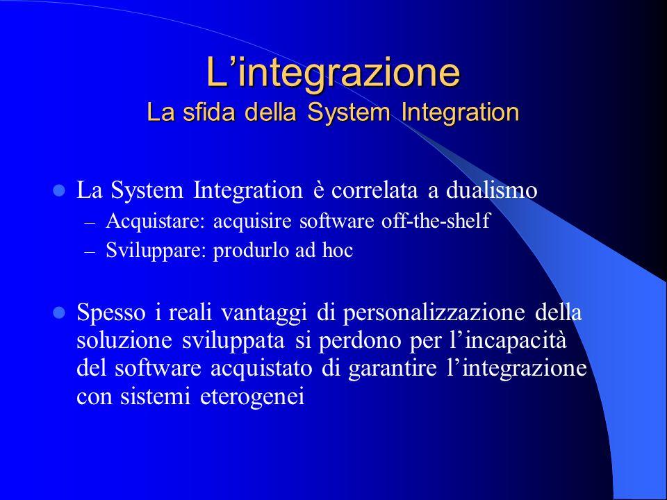 Lintegrazione La sfida della System Integration La System Integration è correlata a dualismo – Acquistare: acquisire software off-the-shelf – Sviluppa