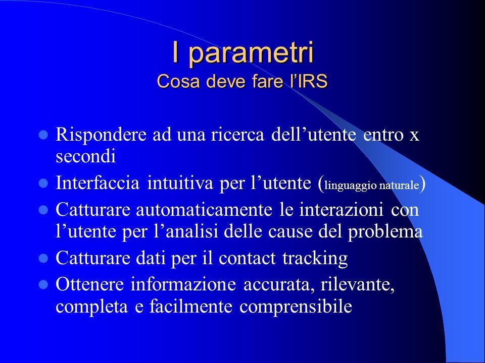 I parametri Cosa deve fare lIRS Rispondere ad una ricerca dellutente entro x secondi Interfaccia intuitiva per lutente ( linguaggio naturale ) Cattura