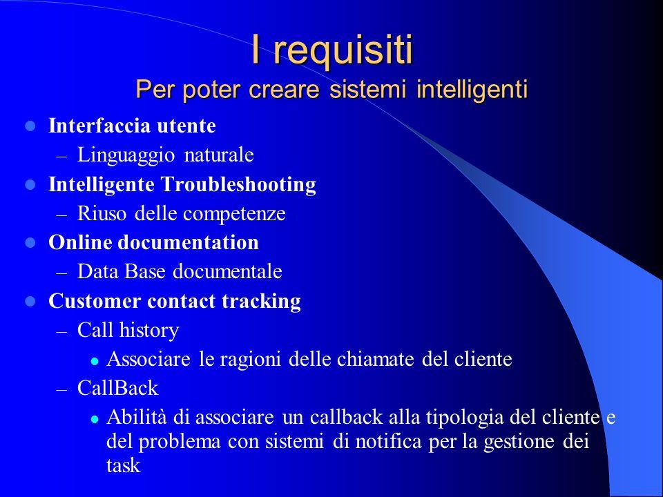 I requisiti Per poter creare sistemi intelligenti Interfaccia utente – Linguaggio naturale Intelligente Troubleshooting – Riuso delle competenze Onlin