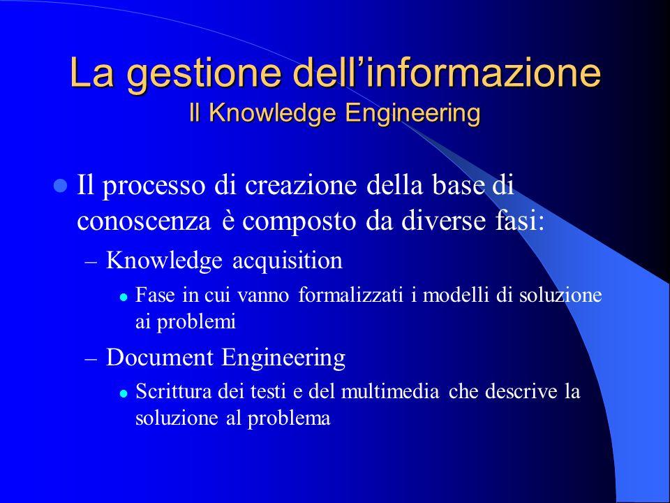 La gestione dellinformazione Il Knowledge Engineering Il processo di creazione della base di conoscenza è composto da diverse fasi: – Knowledge acquis