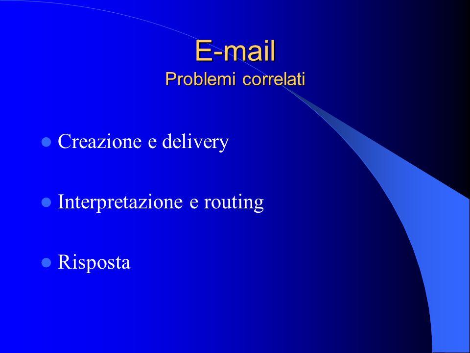 Creazione e delivery Interpretazione e routing Risposta E-mail Problemi correlati