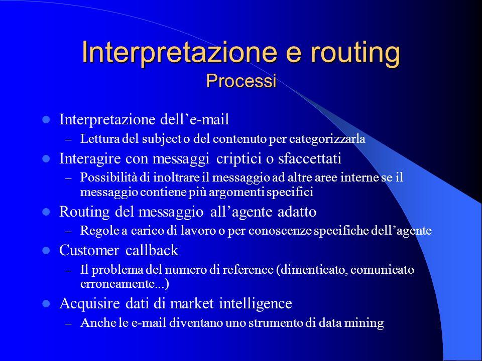 Interpretazione e routing Processi Interpretazione delle-mail – Lettura del subject o del contenuto per categorizzarla Interagire con messaggi criptic