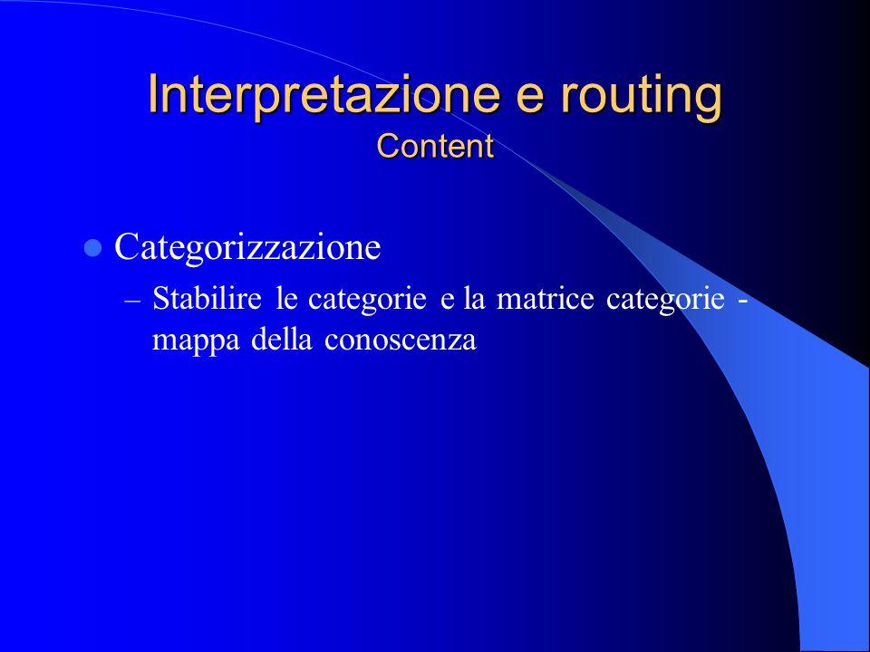 Categorizzazione – Stabilire le categorie e la matrice categorie - mappa della conoscenza Interpretazione e routing Content