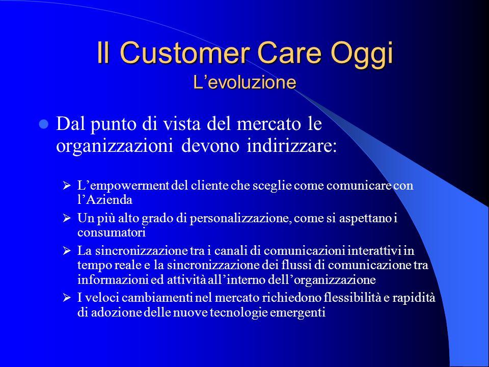 Il Customer Care Oggi Levoluzione Dal punto di vista del mercato le organizzazioni devono indirizzare: Lempowerment del cliente che sceglie come comun