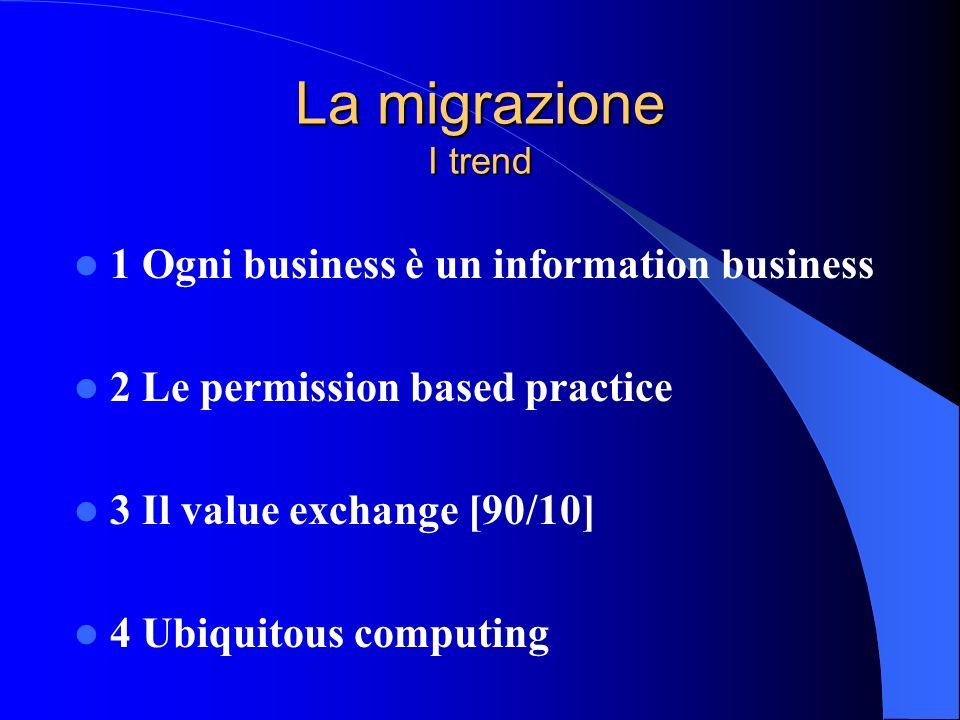 La migrazione I trend 1 Ogni business è un information business 2 Le permission based practice 3 Il value exchange [90/10] 4 Ubiquitous computing