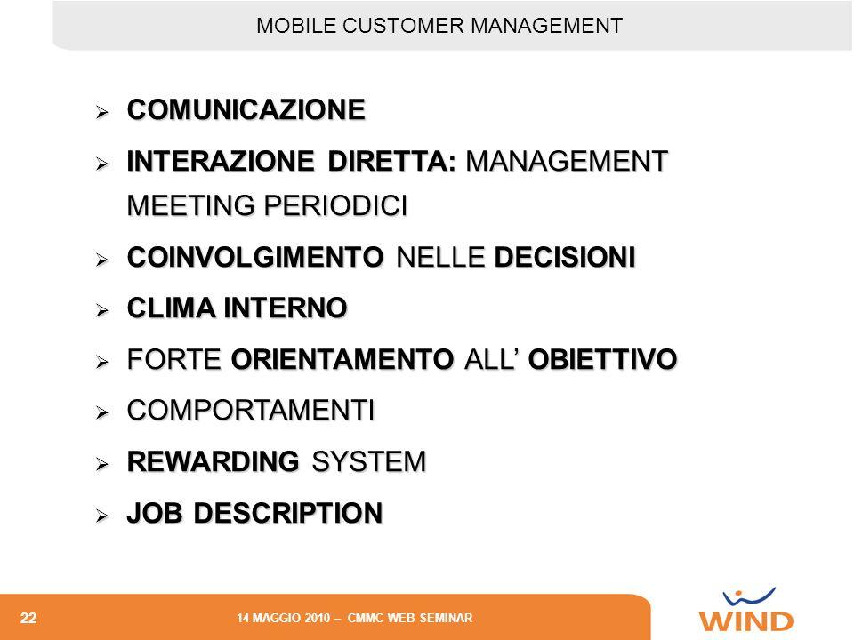 22 14 MAGGIO 2010 – CMMC WEB SEMINAR MOBILE CUSTOMER MANAGEMENT COMUNICAZIONE COMUNICAZIONE INTERAZIONE DIRETTA: MANAGEMENT MEETING PERIODICI INTERAZI