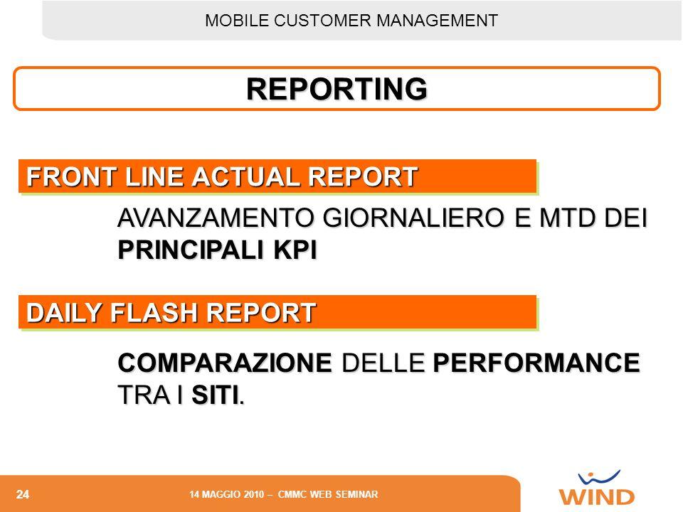 24 14 MAGGIO 2010 – CMMC WEB SEMINAR FRONT LINE ACTUAL REPORT AVANZAMENTO GIORNALIERO E MTD DEI PRINCIPALI KPI DAILY FLASH REPORT COMPARAZIONE DELLE P