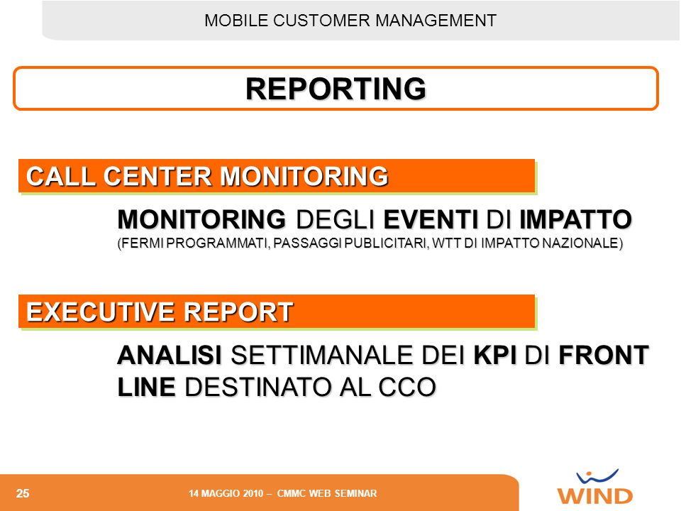 25 14 MAGGIO 2010 – CMMC WEB SEMINAR MONITORING DEGLI EVENTI DI IMPATTO (FERMI PROGRAMMATI, PASSAGGI PUBLICITARI, WTT DI IMPATTO NAZIONALE) CALL CENTER MONITORING ANALISI SETTIMANALE DEI KPI DI FRONT LINE DESTINATO AL CCO EXECUTIVE REPORT MOBILE CUSTOMER MANAGEMENT REPORTING