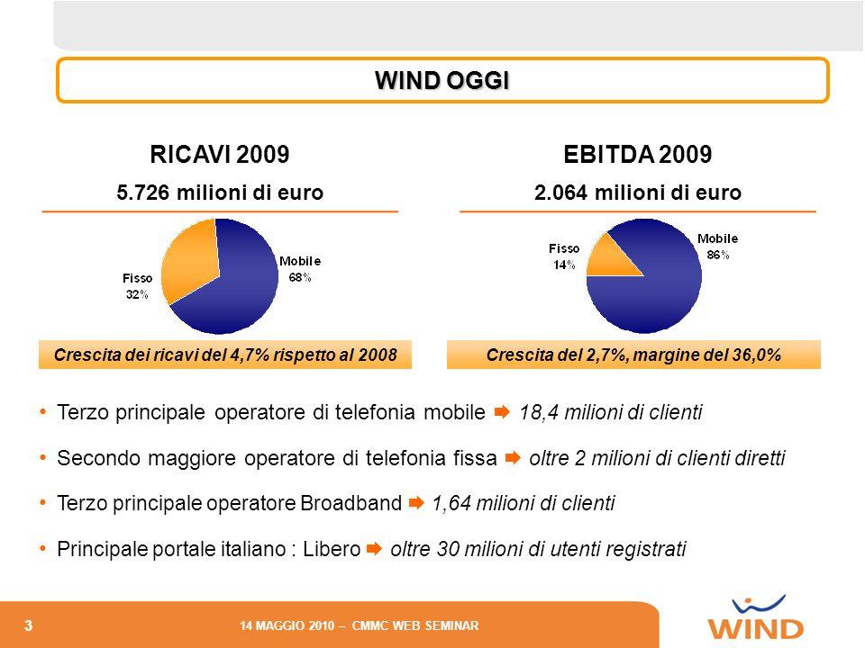 3 14 MAGGIO 2010 – CMMC WEB SEMINAR Terzo principale operatore di telefonia mobile 18,4 milioni di clienti Secondo maggiore operatore di telefonia fis