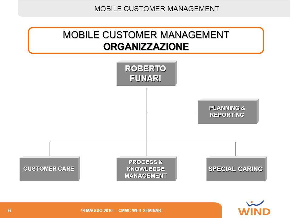 17 14 MAGGIO 2010 – CMMC WEB SEMINAR ORGANIZZAZIONE MOBILE CUSTOMER MANAGEMENT