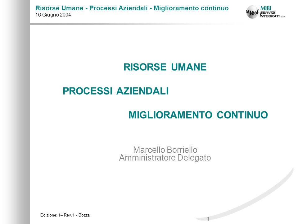 1 Risorse Umane - Processi Aziendali - Miglioramento continuo 16 Giugno 2004 Edizione: 1– Rev.1 - Bozza RISORSE UMANE PROCESSI AZIENDALI MIGLIORAMENTO