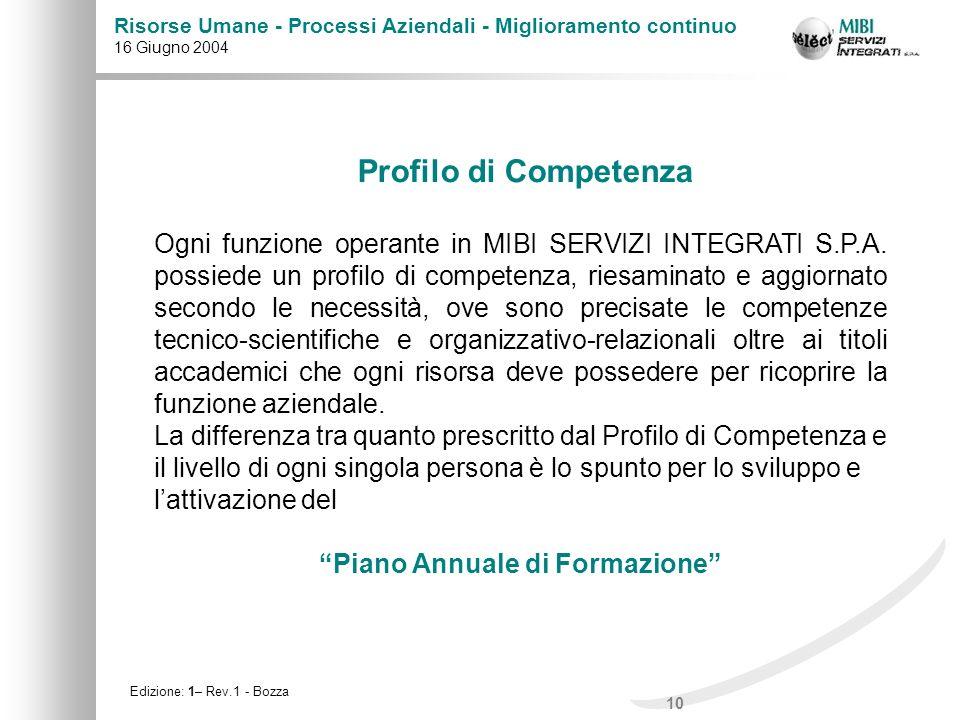 10 Risorse Umane - Processi Aziendali - Miglioramento continuo 16 Giugno 2004 Edizione: 1– Rev.1 - Bozza Profilo di Competenza Ogni funzione operante