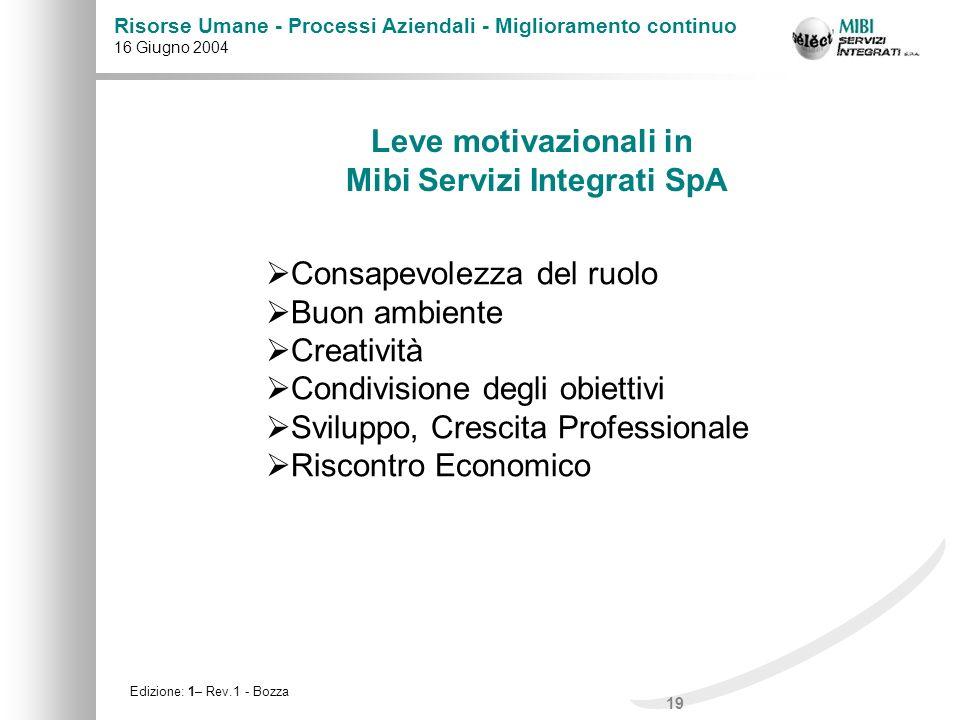 19 Risorse Umane - Processi Aziendali - Miglioramento continuo 16 Giugno 2004 Edizione: 1– Rev.1 - Bozza Leve motivazionali in Mibi Servizi Integrati