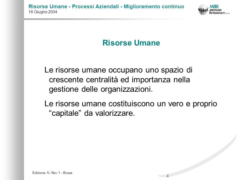 4 Risorse Umane - Processi Aziendali - Miglioramento continuo 16 Giugno 2004 Edizione: 1– Rev.1 - Bozza Risorse Umane Le risorse umane occupano uno sp