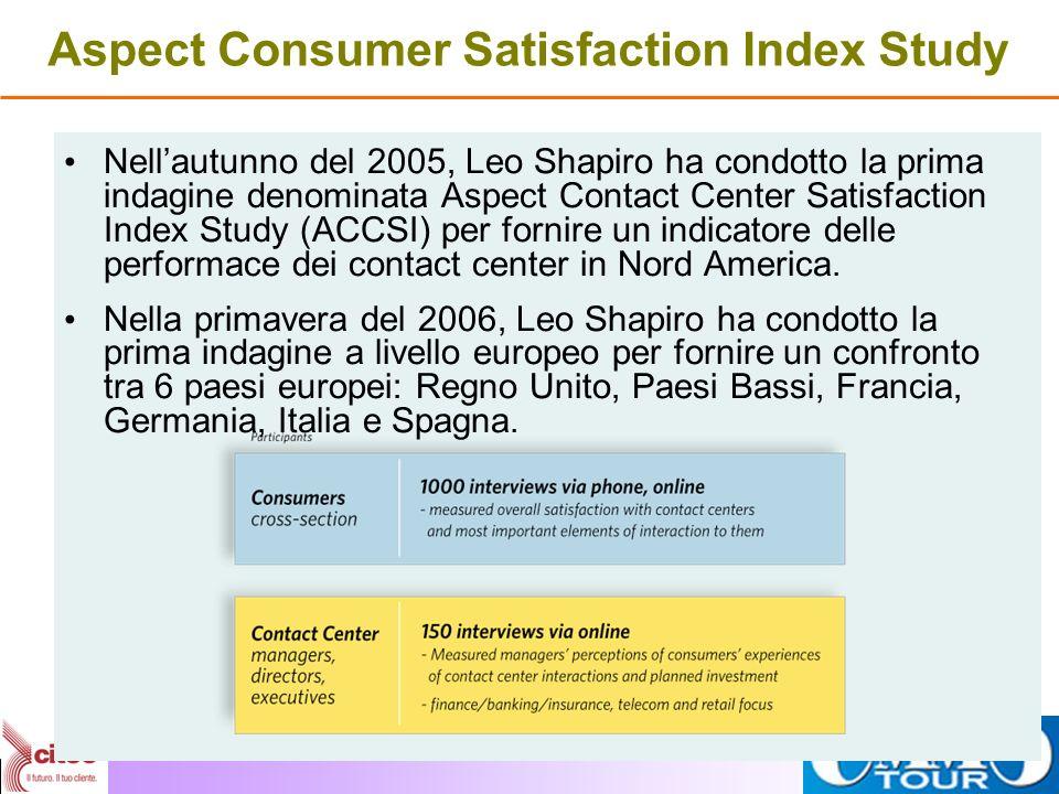 Aspect Consumer Satisfaction Index Study Nellautunno del 2005, Leo Shapiro ha condotto la prima indagine denominata Aspect Contact Center Satisfaction