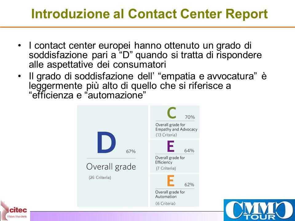 Introduzione al Contact Center Report I contact center europei hanno ottenuto un grado di soddisfazione pari a D quando si tratta di rispondere alle a