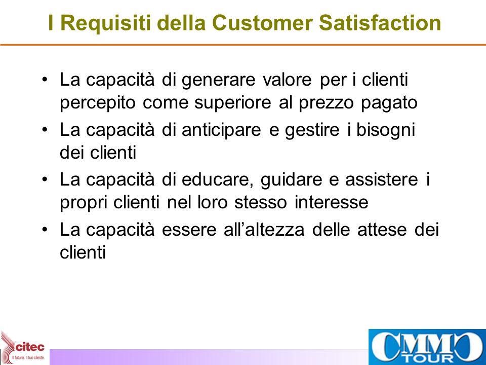 I Requisiti della Customer Satisfaction La capacità di generare valore per i clienti percepito come superiore al prezzo pagato La capacità di anticipa