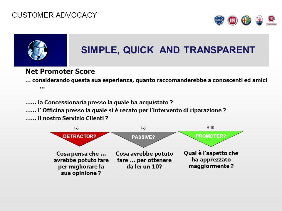 Net Promoter Score … considerando questa sua esperienza, quanto raccomanderebbe a conoscenti ed amici … …… la Concessionaria presso la quale ha acquis
