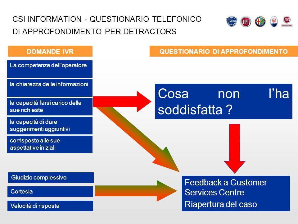 CSI INFORMATION - QUESTIONARIO TELEFONICO DI APPROFONDIMENTO PER DETRACTORS La competenza dell'operatore la chiarezza delle informazioni la capacità f