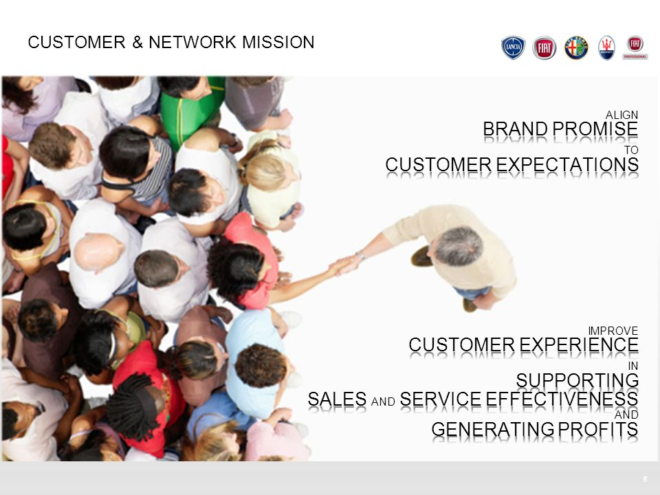CUSTOMER & NETWORK MISSION 5
