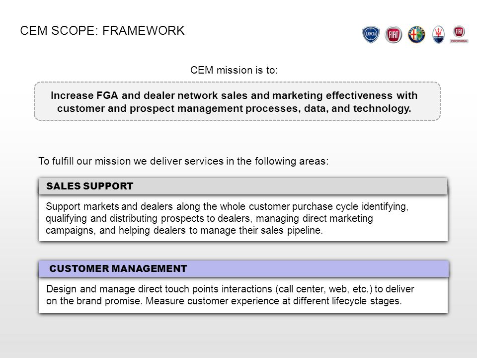CEM mission is to: Increase FGA and dealer network sales and marketing effectiveness with customer and prospect management processes, data, and techno
