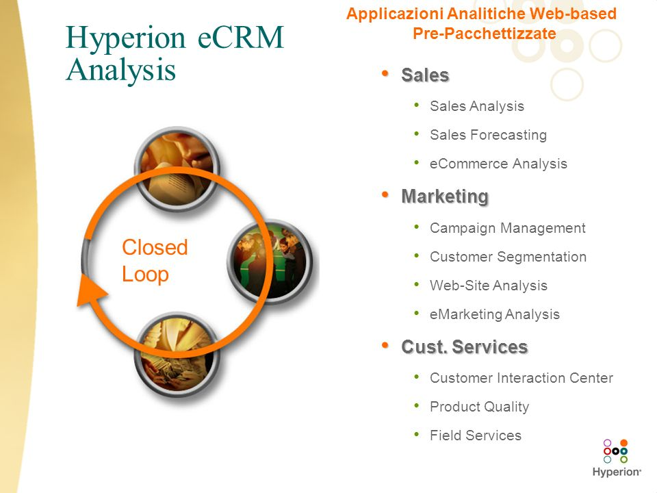 Hyperion eCRM Analysis Closed Loop Applicazioni Analitiche Web-based Pre-Pacchettizzate Sales Sales Sales Analysis Sales Forecasting eCommerce Analysi