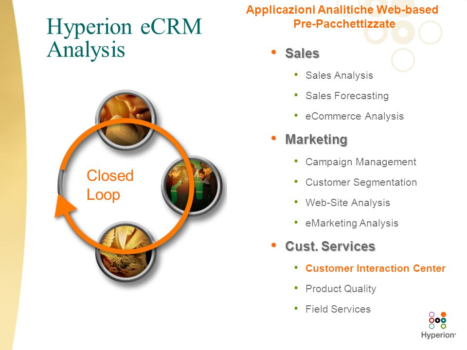 Hyperion eCRM Analysis Closed Loop Sales Sales Sales Analysis Sales Forecasting eCommerce Analysis Marketing Marketing Campaign Management Customer Se