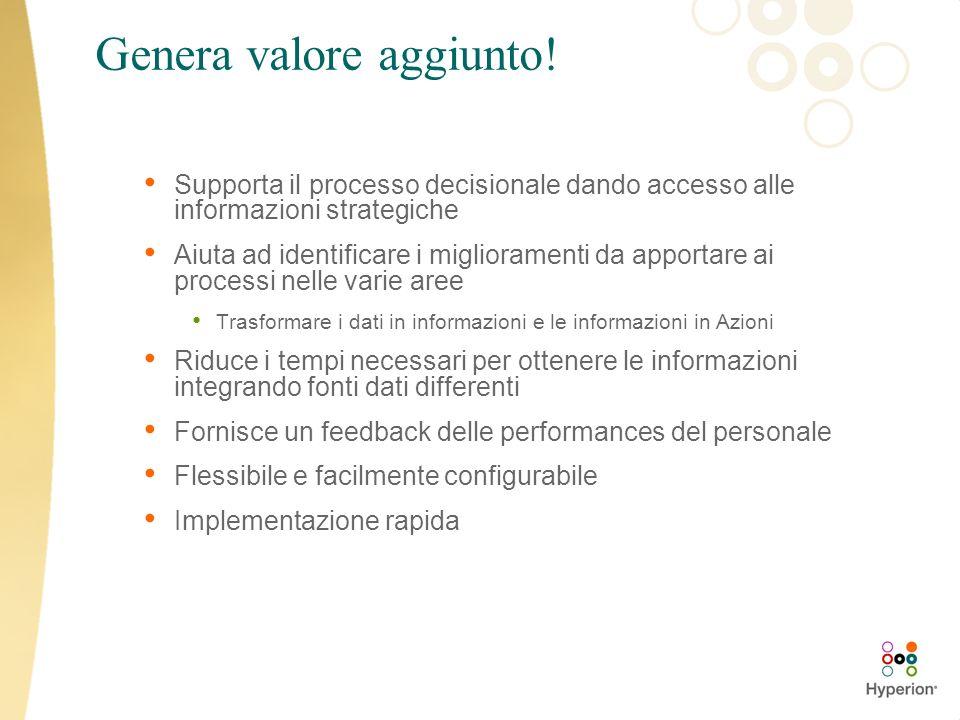 Genera valore aggiunto! Supporta il processo decisionale dando accesso alle informazioni strategiche Aiuta ad identificare i miglioramenti da apportar
