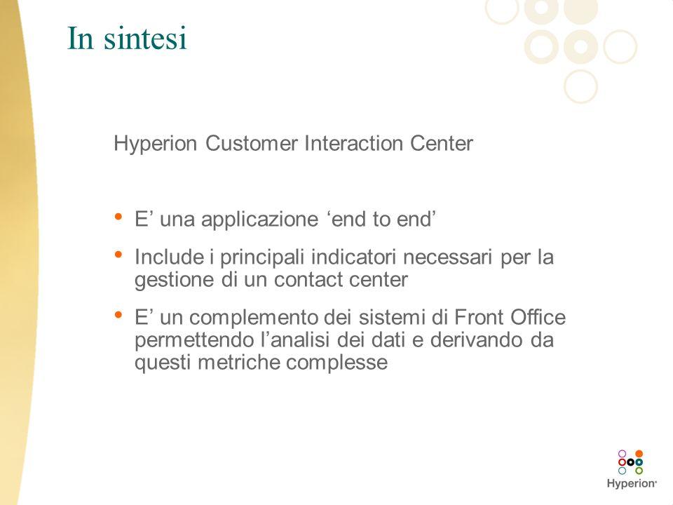 In sintesi Hyperion Customer Interaction Center E una applicazione end to end Include i principali indicatori necessari per la gestione di un contact