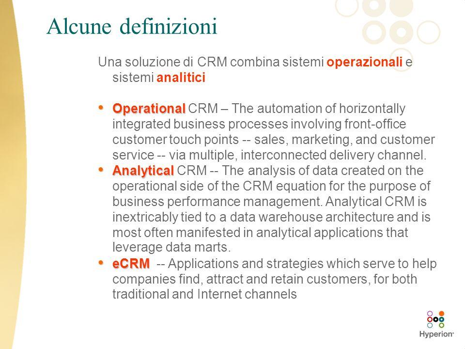 Una soluzione di CRM combina sistemi operazionali e sistemi analitici Operational Operational CRM – The automation of horizontally integrated business