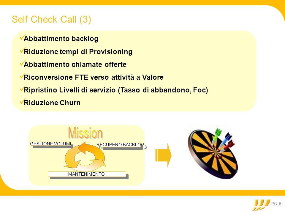 PG. 6 Self Check Call (3) RECUPERO BACKLOG GESTIONE VOLUMI MANTENIMENTO Abbattimento backlog Riduzione tempi di Provisioning Abbattimento chiamate off
