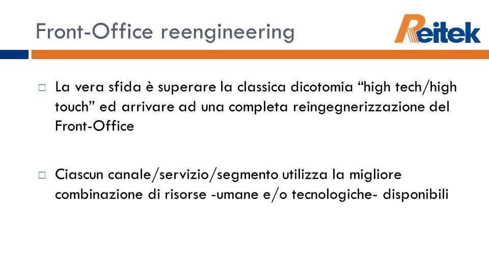 Front-Office reengineering La vera sfida è superare la classica dicotomia high tech/high touch ed arrivare ad una completa reingegnerizzazione del Fro