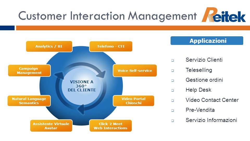 Customer Interaction Management Servizio Clienti Teleselling Gestione ordini Help Desk Video Contact Center Pre-Vendita Servizio Informazioni VISIONE