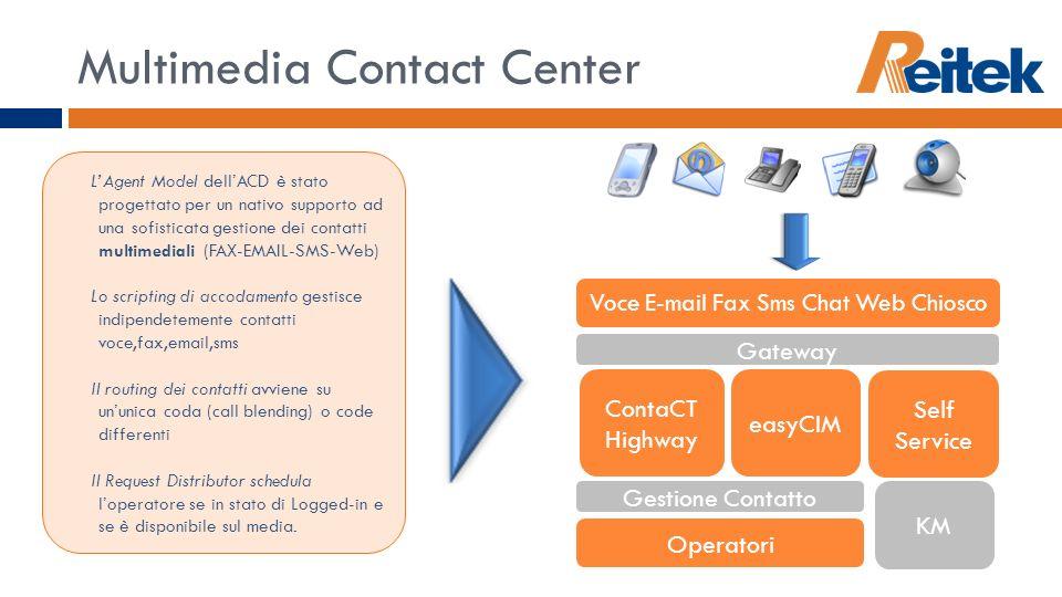 Multimedia Contact Center LAgent Model dellACD è stato progettato per un nativo supporto ad una sofisticata gestione dei contatti multimediali (FAX-EM