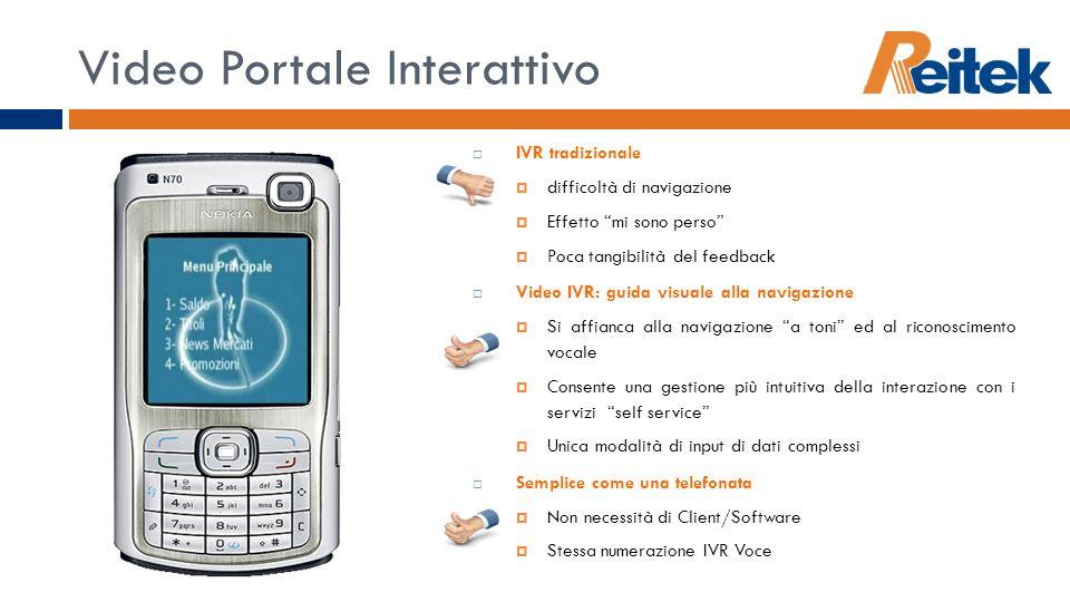 Video Portale Interattivo IVR tradizionale difficoltà di navigazione Effetto mi sono perso Poca tangibilità del feedback Video IVR: guida visuale alla