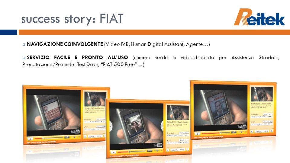 success story: FIAT NAVIGAZIONE COINVOLGENTE (Video IVR, Human Digital Assistant, Agente…) SERVIZIO FACILE E PRONTO ALLUSO (numero verde in videochiam