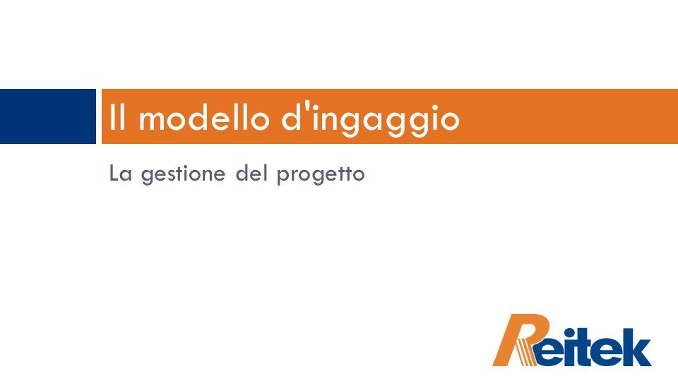 La gestione del progetto Il modello d'ingaggio