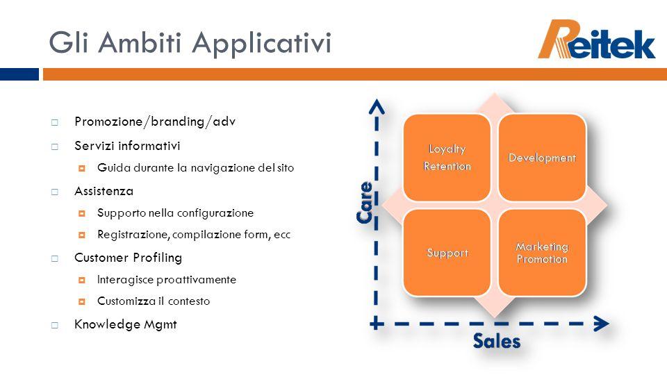 Gli Ambiti Applicativi Promozione/branding/adv Servizi informativi Guida durante la navigazione del sito Assistenza Supporto nella configurazione Regi
