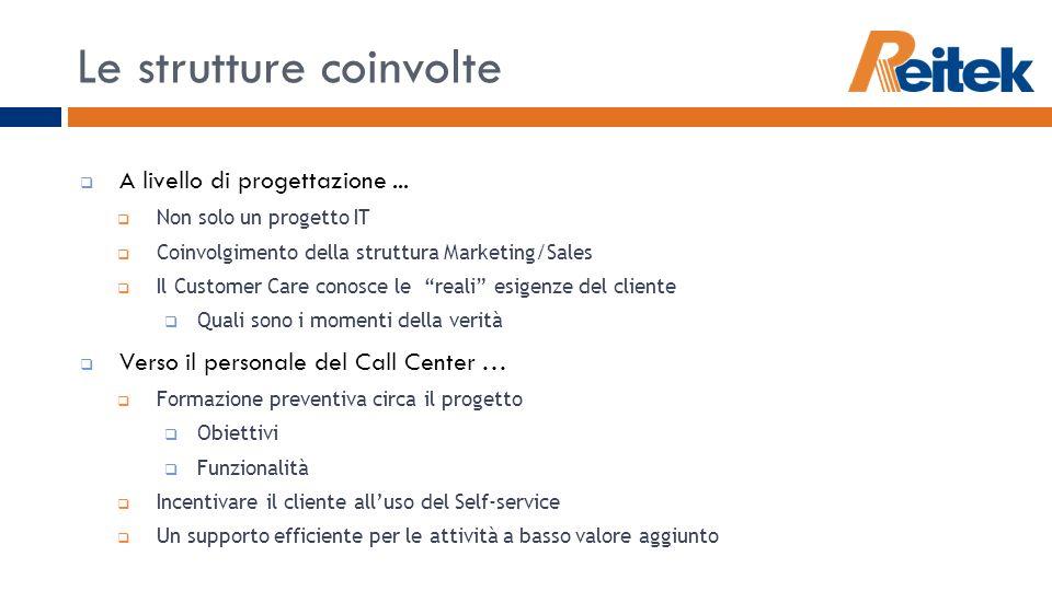Le strutture coinvolte A livello di progettazione... Non solo un progetto IT Coinvolgimento della struttura Marketing/Sales Il Customer Care conosce l