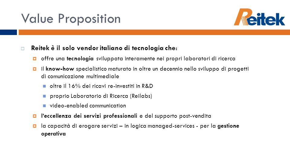 Value Proposition Reitek è il solo vendor italiano di tecnologia che: offre una tecnologia sviluppata interamente nei propri laboratori di ricerca il
